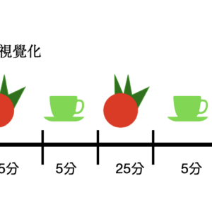 間歇高效率的番茄工作法 看完一目了然 唐鳳也愛用 諾懷書摘
